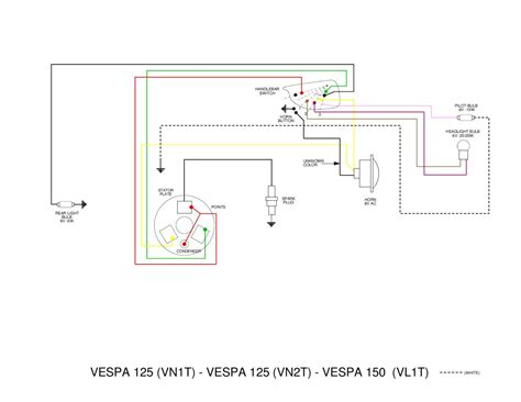 vespa lx 50 wiring diagram k grayengineeringeducation