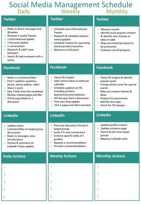 Social Media Strategy Template The World S Catalog Of Ideas