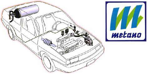 auto alimentate a metano di serie mettere l auto a metano