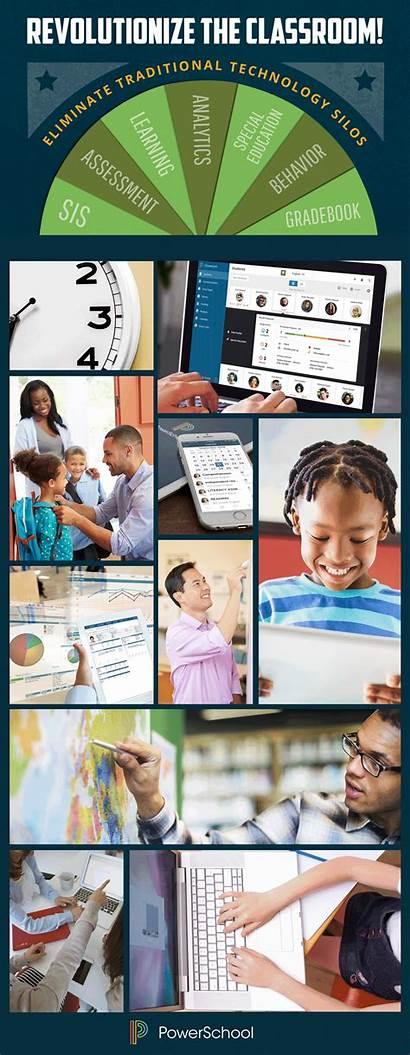 Classroom Virtual Unified Tour Benefits