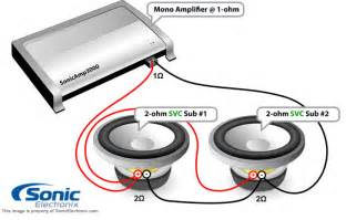 HD wallpapers mtx subwoofer wiring diagram