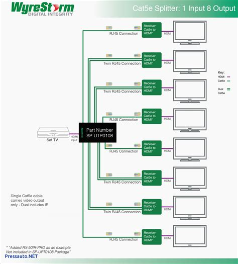 wiring diagram standard cat5 t568b ethernet rj45 t568a