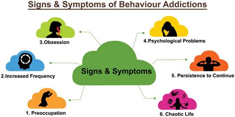 Signs & Symptoms Behavioral Addictions  همراه. Spelling Lettering. Glass Partition Decals. Temporary Disability Forms. Restaurant Stickers. Stroke Warning Signs. Reseller Banners. Ornament Stickers. Trunk Lettering