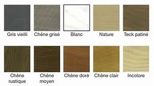 lasure bois optem mat de blanchon 5 litres With lasure couleur bois exterieur