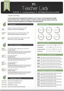 Awesome create your resume for free adornment resume for Create your resume for free