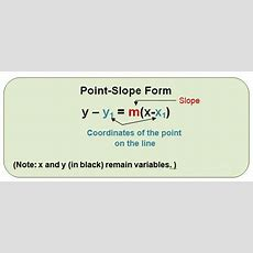 Pointslope Form
