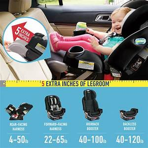 Rear Facing Car Seat Weight Limit Graco – Review Home Decor