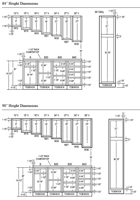 standard kitchen cabinet sizes chart kitchen cabinet dimensions pdf highlands designs custom