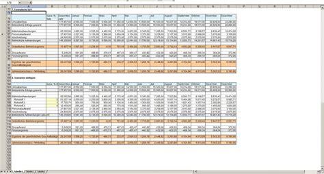 gewinn und verlustrechnung businessplan