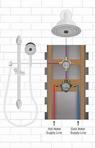 Installing A Shower System With Showerhead And Hand Shower