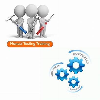 Manual Automated Automation Test Testing Plan Convert