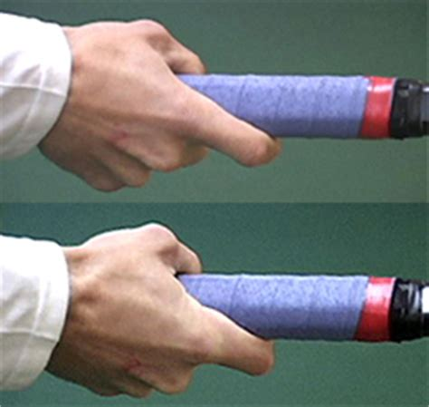 Rafael Nadal's Forehand Grip Revealed