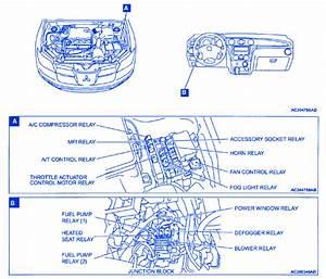 Mitsubishi Endeavor 2011 Fuse Box   Block Circuit Breaker Diagram