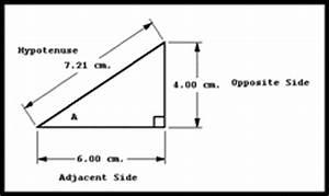 Sin Cos Tan Berechnen : trigonometry math easy as pi ~ Themetempest.com Abrechnung