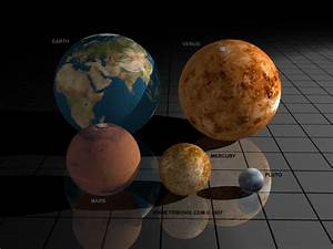 Looking at the Planets - Pics about space