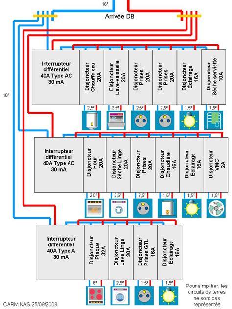 puissance radiateur electrique chambre conseils modification tableau électrique bricolage