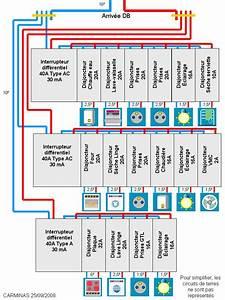 Disjoncteur Pour Vmc : probl me installation lectrique brancher sur un inter ~ Premium-room.com Idées de Décoration