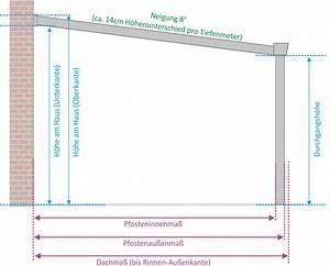 Neigung Berechnen : abmessungen infos faq aus aluminium ~ Themetempest.com Abrechnung