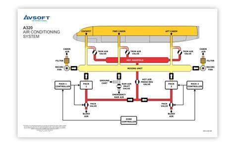 Schematic Diagram Of Air Conditioner