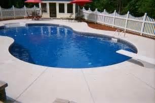 Concrete Inground Pool Designs