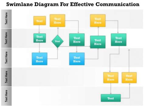 business consulting diagram swimlane diagram
