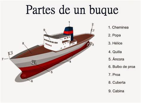 Barco De Vapor En Ingles by Partes De Un Buque Ing Naval