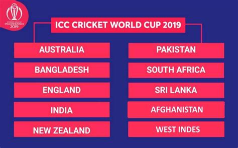 group division  icc world cup  cricmela