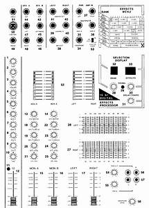 Page 3 Of Peavey Music Mixer Xr 800d User Guide