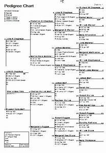 Printable Family Relationship Chart Ahnentafel