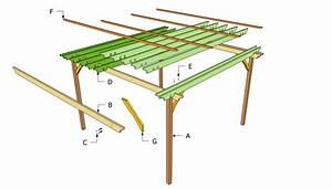 Woodwork Simple Pergola Construction PDF Plans