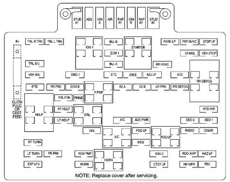 2003 Gmc Yukon Fuse Box Diagram by Gmc Yukon 2000 2001 Fuse Box Diagram Auto Genius
