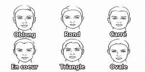 Forme Visage Homme : d couvrez ce que la forme de votre visage r v le sur votre ~ Melissatoandfro.com Idées de Décoration