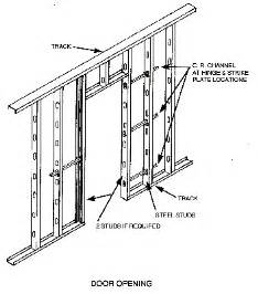 wall stud framing details