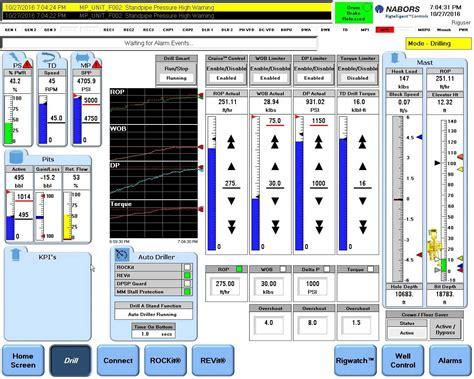 Rig Monitoring System – Real-time Rig Monitoring Platform ...