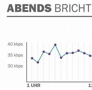 Telekom Rechnung Zu Hoch : dsl und kabel test internet bis zu 65 prozent langsamer ~ Themetempest.com Abrechnung