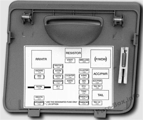fuse box diagram kia spectra