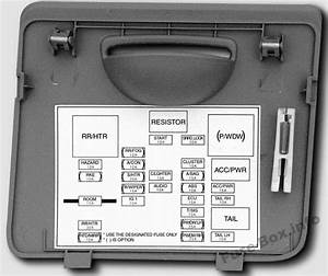 Fuse Box Diagram  U0026gt  Kia Spectra  2005