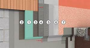 Putz Glatt Ziehen : sockeld mmplatte anbinden sockelanschluss an ~ Michelbontemps.com Haus und Dekorationen