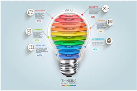 Business Lightbulb Timeline   Business infographic, Data ...