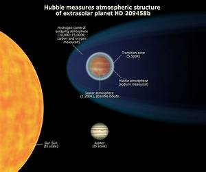 Astronomy Online Blog - Hubble Detects Layered Atmosphere ...