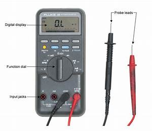 Multimeters 101  Basic Operation  Care And Maintenance And