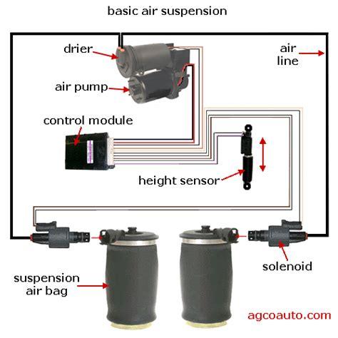 Wiring Diagram For Air Bag Suspension by Airsuspension