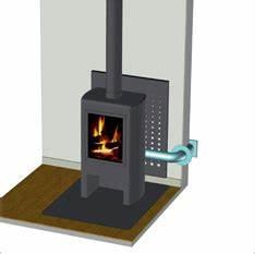 Kit Arrivee Air Frais : chauffage au bois faire des conomies d 39 nergie ~ Dailycaller-alerts.com Idées de Décoration