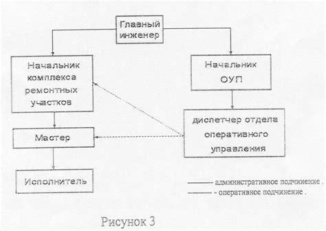Возникновение энергетических систем
