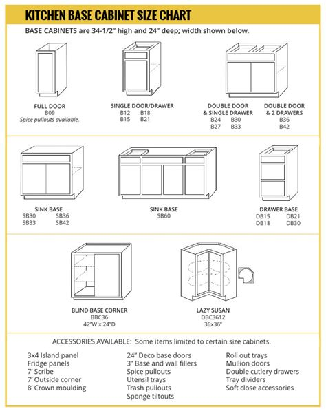 standard kitchen cabinet sizes chart kitchen cabinets sizes standard base cabinet height