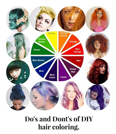 color wheel applied  hair dye  toner selection