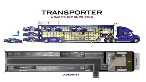 The People Behind The Nascar Haulers