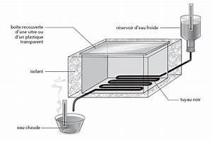 Chauffe Eau Electrique Leroy Merlin : pour ma famille chauffe eau electrique 200l consommation ~ Dailycaller-alerts.com Idées de Décoration