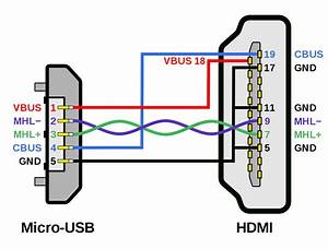 File Mhl Micro-usb - Hdmi Wiring Diagram Svg