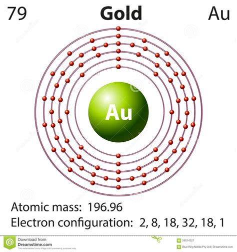 Diagram Of Atom Gold by Diagram Representation Of The Element Gold Stock Vector
